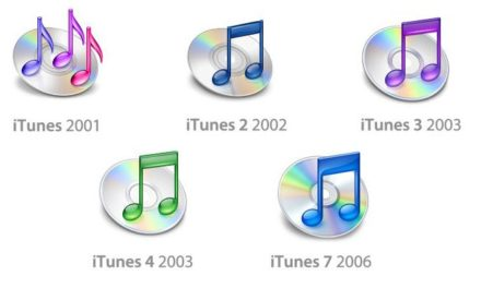 #MusicMoments | Apple Launches It's Music Application iTunes in 2001